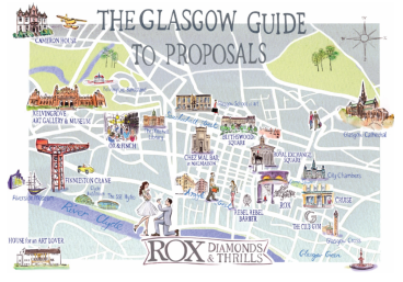 glasgow_guide_to_proposals